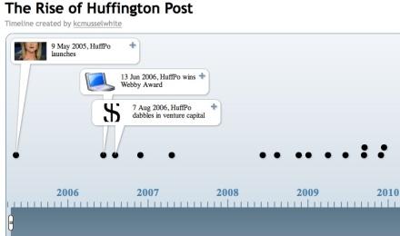 HuffPoTimeline2Shot